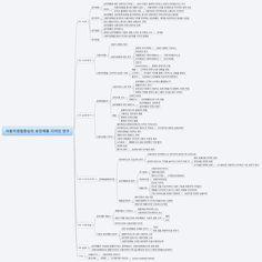 사용자경험중심의 보안제품 디자인 연구 - wookielee - XMind: The Most Professional Mind Map Software
