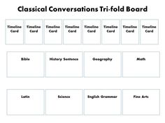 classicconversations cycle 2 at home | Half-a-Hundred Acre Wood: Classical Conversations Planning