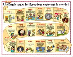 Cours de culture française, 3e année, semaine du 9 novembre 2015 LA RENAISSANCE…