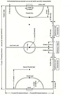 The Lines and Dimensions of a Basketball Court : 50 ft x