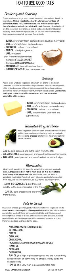 How To Use Good Fats from Empowered Sustenance. You can also download the print-friendly pdf to stick on your fridge.: