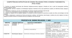 Plano anual: Ensino Religioso - 1° ao 5° anos Planejamento anual de Ensino Religioso alinhado a BNCC - 1° ao 5° anos... Classroom, Words, Lesson Plans For Elementary, Teaching Religion, Physical Education Activities, Word Work, Lesson Planning Templates, Geography Classroom, Cursive