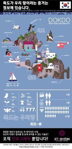 Dokdo Island is a Korean territory!!!