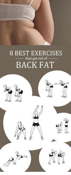8 Proven Exercises to Get Rid of Back Fat fast - stylecrown.us-Exercises to Get Rid of Back Fat Back fat becomes more irritating when you wear tight fitting skin dress. Women feel very shy and [.] by shmessa Back Fat Workout, Good Back Workouts, Back Exercises, Easy Workouts, At Home Workouts, Fitness Workouts, Fitness Diet, Health Fitness, Workout Routines