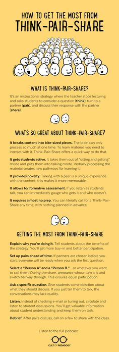 Celebrating Think-Pair-Share, the Little Strategy That Could, and sharing some best practices for making it work for you. | Cult of Pedagogy