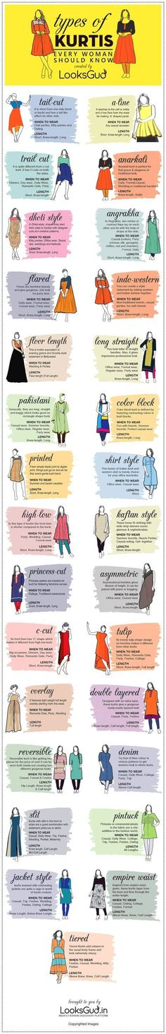 latest kurti designs types and patterns for stitching for womenYou can find Designer dresses indian and more on our website.latest kurti designs types and patterns for . Salwar Designs, Kurta Designs Women, Kurti Designs Party Wear, Blouse Designs, Latest Kurti Designs, Kurti Patterns, Dress Patterns, Clothes Patterns, Sewing Patterns
