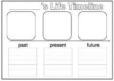 History - Personal Timeline Year 1 Australian Curriculum Linked by Miss Stinson Personal Timeline, Life Timeline, History Timeline, History Activities, Teaching History, Teaching Resources, Primary History, Kindergarten Social Studies, Curriculum Planning