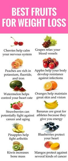 10 best fruits to eat if you want to get healthy and lose weight fast.