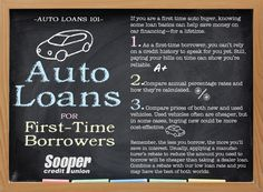 Are you or someone you know looking for your first auto loan? Check out these helpful hints and then visit www.soopercu.org to learn more about our first time auto buyer program!