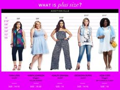 "Retailer Addition Elle Addresses Controversial Question: ""What is Plus Size?"""