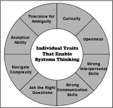 Individual traits that enable systems thinking