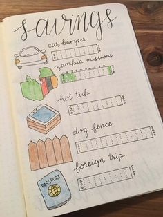 Bullet Journal Saving Spread