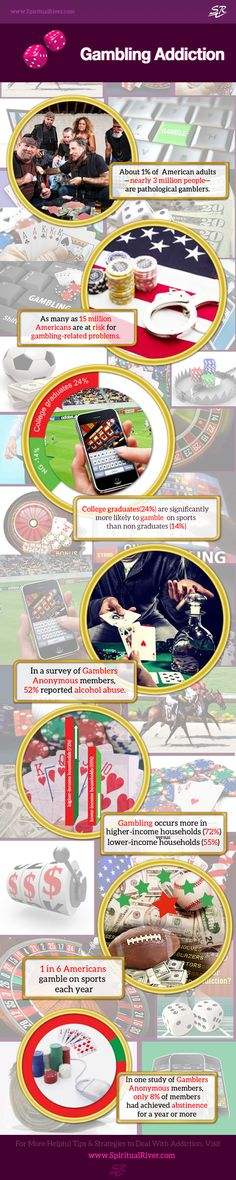 This infographic presents some vital information about how people are addicted to gambling