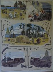 Pihlajaveden ala-aste, Keuruu: Opetustauluja, Koulun vanhoja kuvatauluja, Sekalaisia kuvatauluja