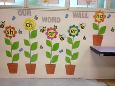 Flowers Word Wall classroom display photo – Photo gallery – SparkleBox - Home Page Classroom Wall Displays, Word Wall Displays, Ks1 Classroom, Classroom Word Wall, Class Displays, Infant Classroom, School Displays, Classroom Organisation, Science Classroom