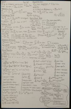 All Great Things Calculus (LAI544) on Pinterest