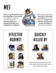 Overwatch - Mei Cheat Sheet