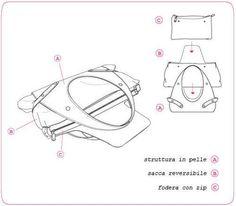 Cartamodelli per le borse  (Foto 6/20) | PourFemme