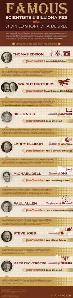 Famous inventors - straight to the top with no degree
