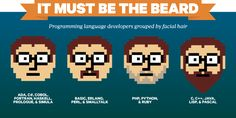 It's all about the beard! Programming language developers grouped by facial hair. Comedy Stories, Chin Hair, Ruby On Rails, Tech Humor, Great Beards, Programming Languages, Work Humor, Typography Poster, Facial Hair