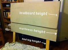 DIY | How to Make a Headboard...finally, I've been looking for this since I learbed how to pad a headboard.