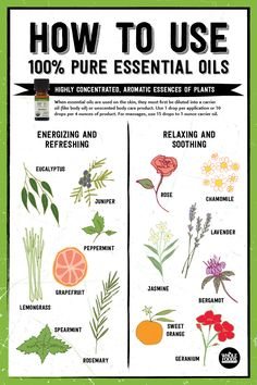What are pure essential oils are what on earth are you supposed to do with them?