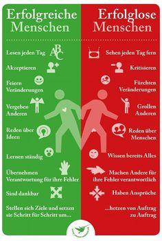 #erfolgreiche menschen