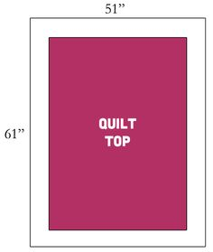 great blog post explaining how much fabric you need to buy for quilt backing.