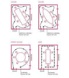 windows in the bedroom - feng shui at geomancy.net | f's bed bath ... - Feng Shui Schlafzimmer 8 Tipps