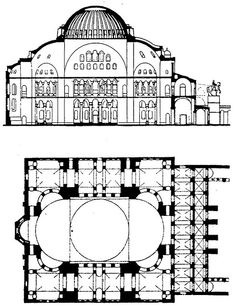 Plan of Hagia Sohpia, Constantinople (Istanbul) (532 - 537 AD) - Domed nave flanked by 2 semi-domes, makes it both linear in plan and square overall. A structural feat in Architecture - Loads are tranferred from the dome and pendentives to the buttresses, and from their to four stone piers, which are themselves buttressed. The semi-domes contribute little the the stability (firmitas) of the building, instead contributing to the 'vestuvas', by providing a linear plan within a square.