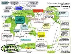 15 Ideas De El Impacto Ambiental De Las Poblaciones Humanas Impacto Ambiental Poblacion Humana Ambientales