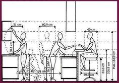 Custom kitchen design, Chicago IL, Ergonomics, Anthropometrics, and Biomechanics Cafe Design, House Design, Interior Architecture, Interior Design, Cuisines Design, Restaurant Design, Planer, Coffee Shop, Kitchen Design