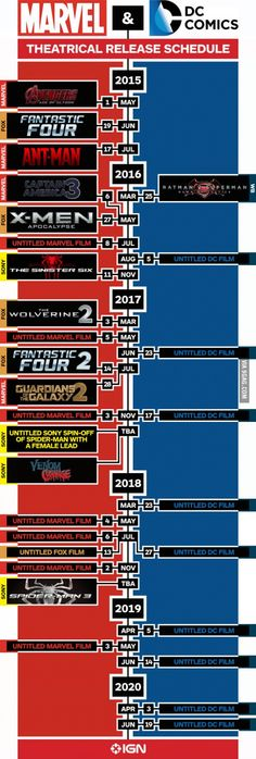 Marvel & DC Movie release dates