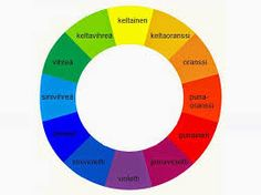 Kuvahaun tulos haulle sinisen sävyt värikartta