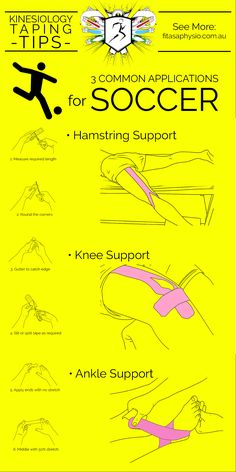 Kinesiology Taping Tips For SOCCER #Infographic