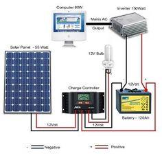 Controlador de carga profesional 30a 12v24v solar