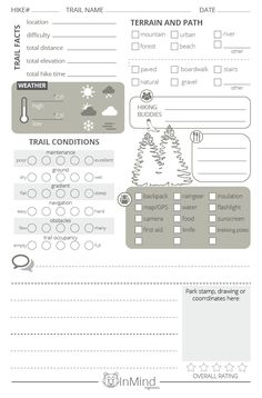 Camping Needs, Camping List, Camping Checklist, Camping And Hiking, Camping Theme, Hiking Tips, Hiking Gear, Girl Scout Activities, Journal Template