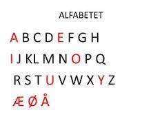 Bilderesultat for alfabet med vokaler og konsonanter Math Equations
