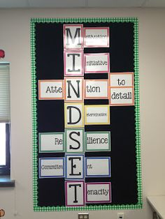 Mindset Bulletin Board: students design symbols to post next to each word as each concept is taught