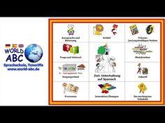 Spanisch lernen mit Mnemotechnik - Kurs und Lehrbuch für Anfänger - YouTube