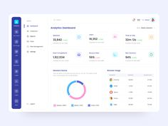 Analytics Dashboard designed by M A J E D for Brightscout. Connect with them on Dribbble; Dashboard Interface, Web Dashboard, Analytics Dashboard, Ui Web, Dashboard Design, Interface Design, Wireframe Mobile, Design Thinking, Design Ios