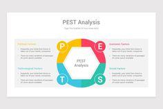 PESTLE Analysis PowerPoint Presentation Template | Nulivo Market Powerpoint Presentation Templates, Keynote Template, Pestle Analysis, Initial Fonts, Diagram, Politics, Marketing, Design