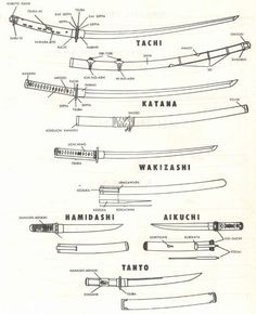 japanese swords types see all information about swords