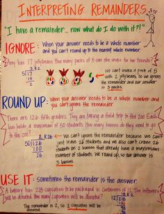 Interpreting remainders anchor chart (image only)