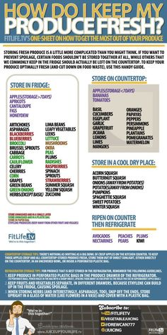 Produce storage tips Produce Storage, Food Storage, Storage Ideas, Fruit Storage, Fridge Storage, Kitchen Storage, Food Charts, Think Food, Food Waste