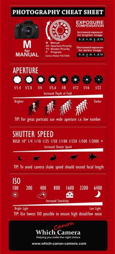 Photography Cheat Sheets - Amazing Tips For Brilliant Photos! - Hand Luggage Only - Travel, Food & Home Blog. Photography tips. Nordic360.