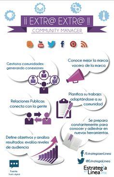 Actividades de un Community Manager #infografia #infographic #socialmedia