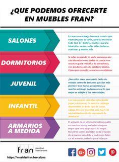 ¿Qué podemos ofrecerte en Muebles Fran Barcelona? Infografía sobre nuestras categorías principales de mobiliario.  #muebles #mobiliario #interiorismo #mueblessalón #mueblescomedor #mueblesdormitorio #mueblesjuveniles #mueblesinfantiles #armarios #armariosamedida #salones #dormitorios
