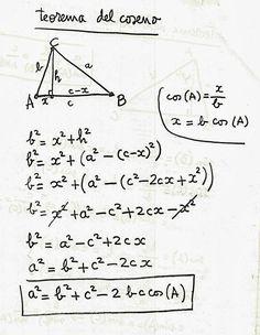 Aprender y enseñar Matemáticas: Demostrar los teorema del seno y del coseno Geometry Formulas, Mathematics Geometry, Physics And Mathematics, Math Formulas, Algebra Basica, Math Formula Chart, Logic Math, Math Quotes, Math Charts