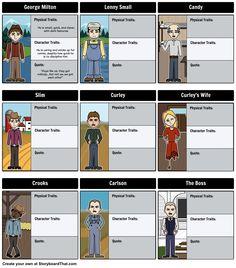 mice of men summary